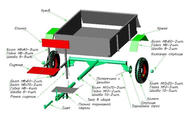 Как сделать телегу для мотокультиватора